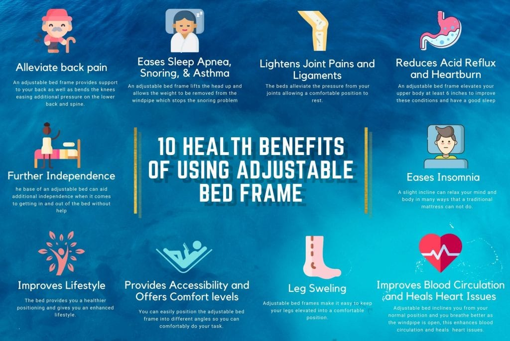 Adjustable Bed Frame Benefits