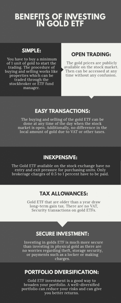 Gold Etf Investment Benefits
